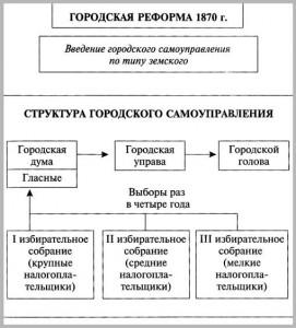 http://www.rosimperija.info/wp-content/uploads/2012/06/image001-271x300.jpg
